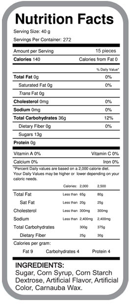 Candies Raisins Nutritional Facts